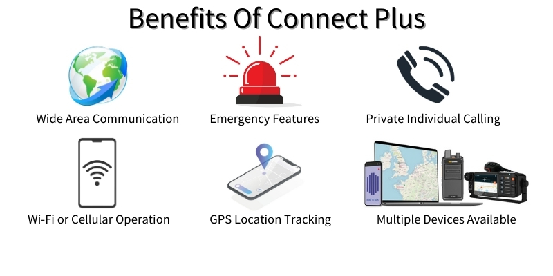 Benefits Of Connect Plus