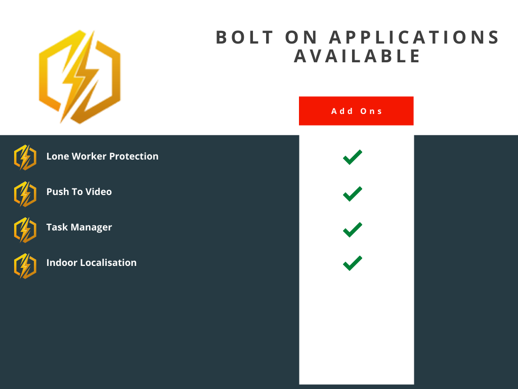 Bolt On Applications